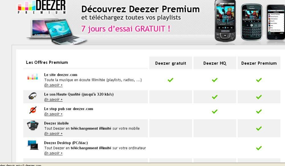 télécharger deezer gratuit pour mac