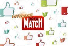 Les politiques stars des réseaux sociaux sont-ils populaires?