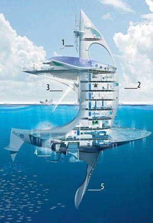 1. Eolienne verticale pour production d'énergie du vaisseau. 2. Passerelle de commandement. 3. Plateforme élévatrice pour plongeurs. 4. Sas des plongeurs. 5. Quille relevable de 180 tonnes.