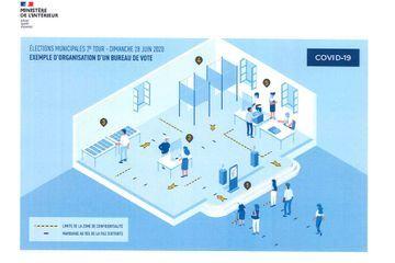 Second tour des municipales : quelles mesures sanitaires face au coronavirus?