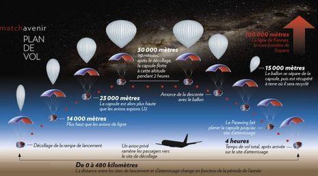 Ballon Espace