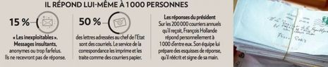 Courrier Hollande