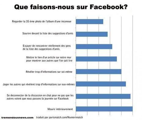 facebookTremendous-