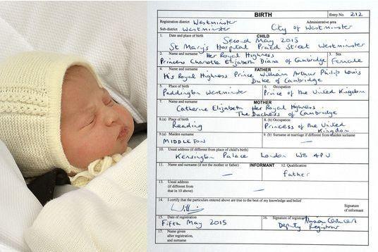 L'acte de naissance de la princesse Charlotte