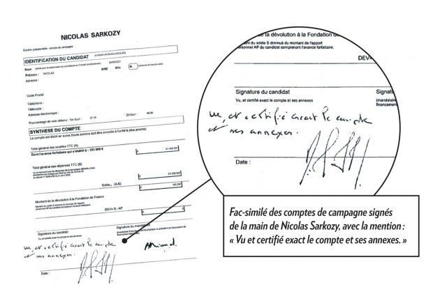 La Signature Qui Embarrasse Nicolas Sarkozy