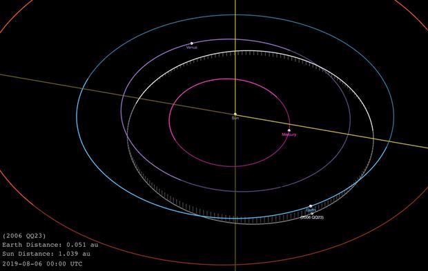 """""""2006 QQ23"""" est proche de la Terre."""