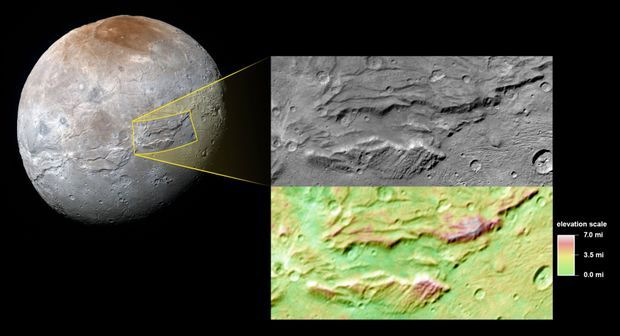 L'ancien océan de Charon