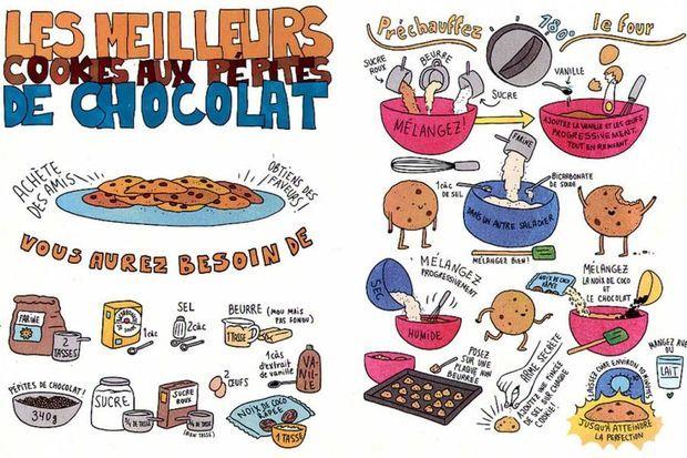 Les délicieux cookies de Lucy Knisley