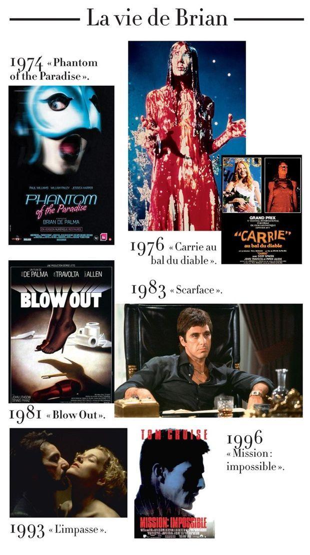 CULT Cine Brian de Palma