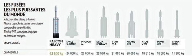 fuséees