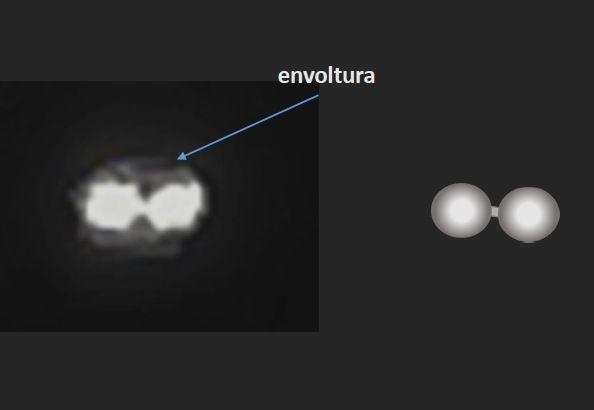 La structure de l'objet : deux sphères reliées par un axe.