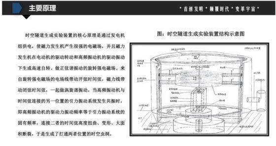 Le schéma de cette utopique machine a été soigneusement détaillé.