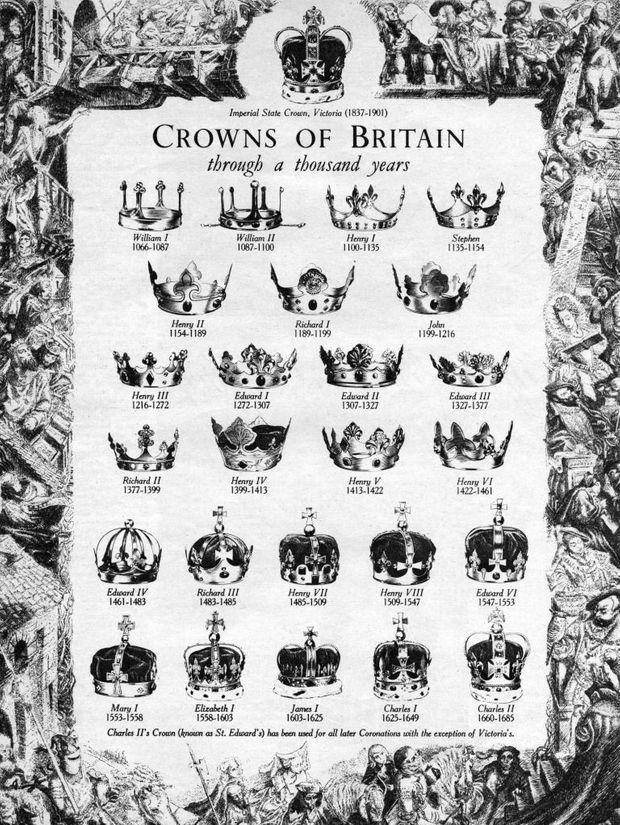 Les couronnes des souverains anglais à travers les siècles.