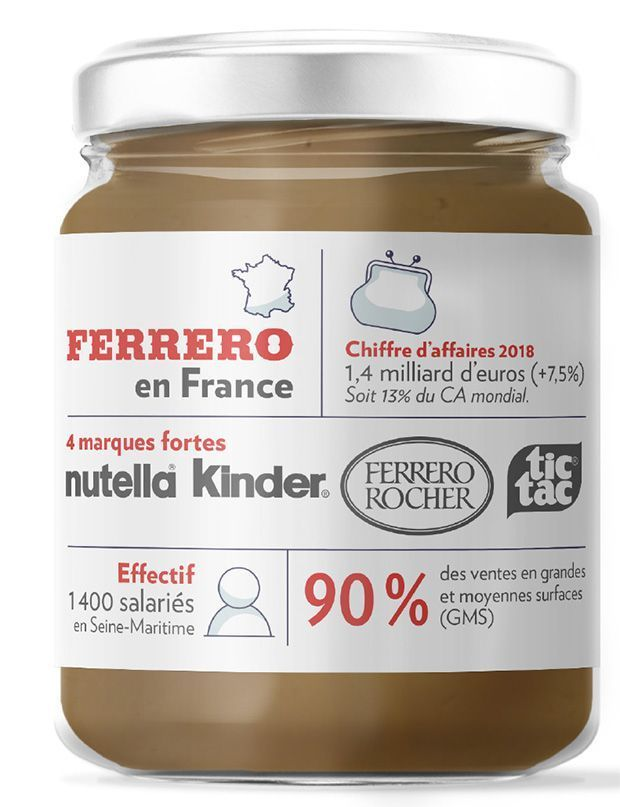 SEM-Leader-FerreroFrance