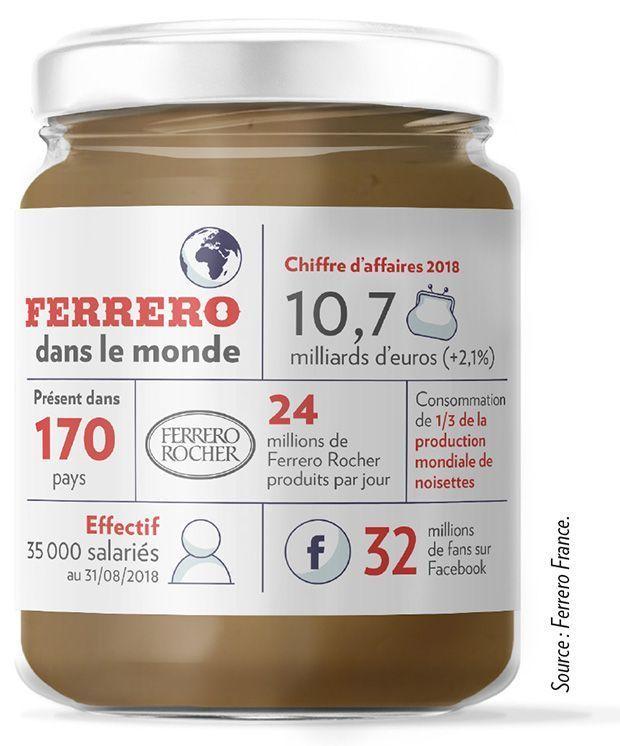 SEM-Leader-FerreroMonde