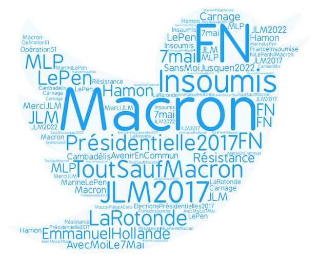 Les hashtags associés à #SansMoiLe7MAi.