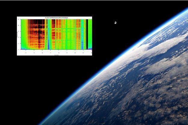 En médaillon, le spectrogramme des infrasons mystérieux enregistrés dans la stratosphère.