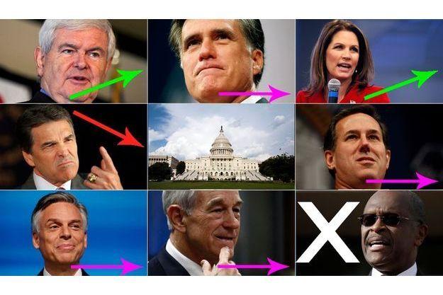 De gauche à droite et de haut en bas : Newt Gingrich, Mitt Romney, Michele Bachmann, Rick Perry, Rick Santorum, Jon Huntsman, Ron Paul, Herman Cain,