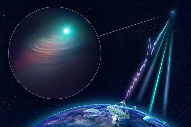 """Le phénomène mystérieux de """"sursaut radio rapide"""" a été découvert pour la première fois en 2007."""