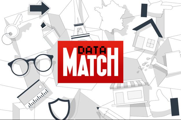 Data Match a analysé les données de l'Inpi pour établir la liste des mots les plus utilisés.