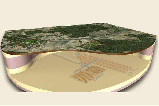 Le projet d'enfouissement de déchets radioactifs à Bure.