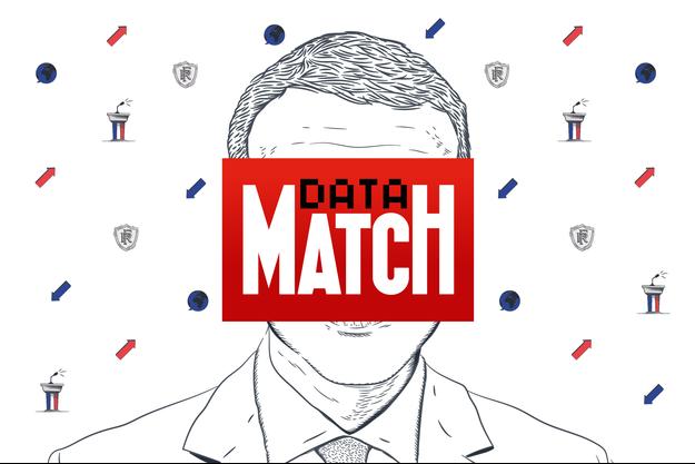La parole d'Emmanuel Macron a été analysée avec l'application Le Poids des mots, développée par Paris Match.