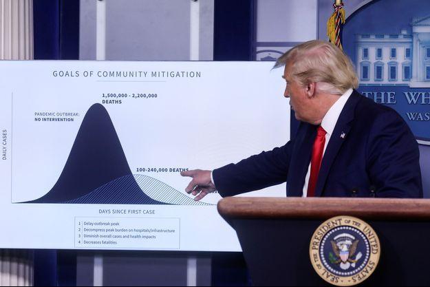 Pour Donald Trump, la pandémie cessera avec le temps.
