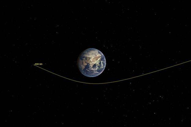 La trajectoire de l'astéroïde 2020 QG.
