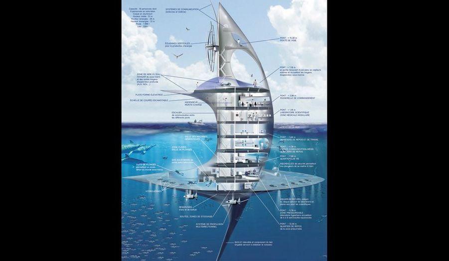 Le «SeaOrbiter»