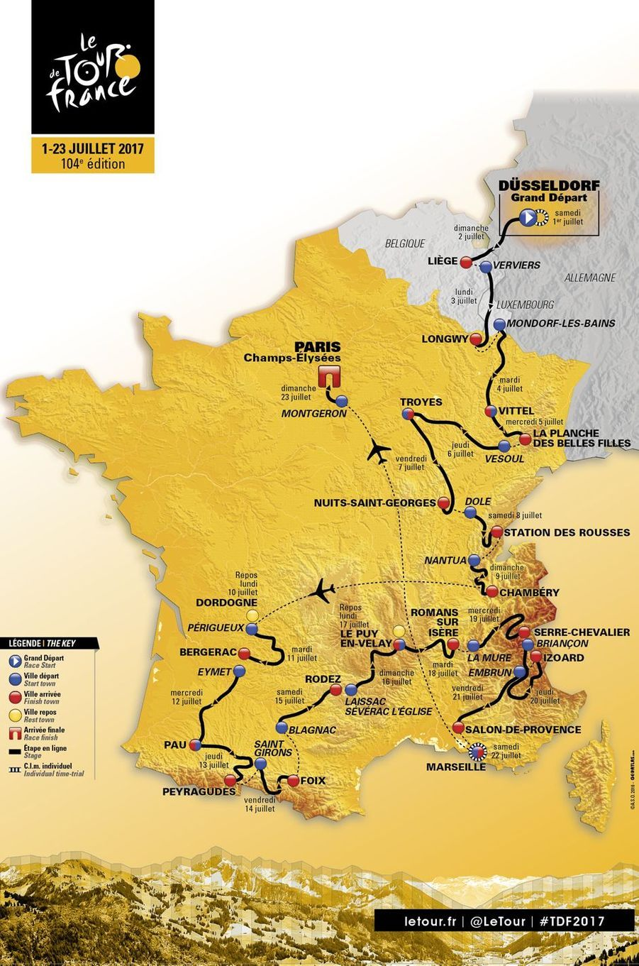 1er juillet 2017 : départ du Tour de France, donné à Düsseldorf (Allemagne).