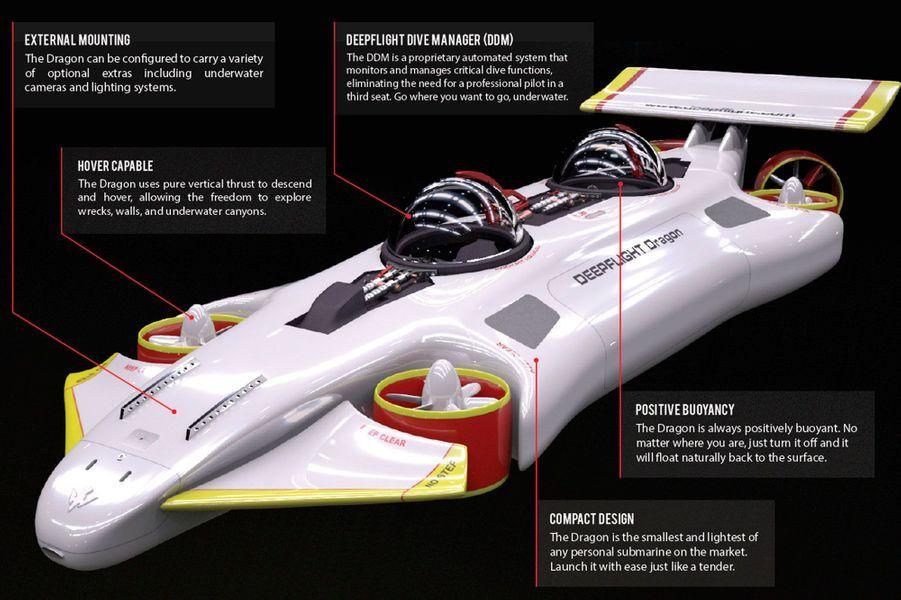 """Le sous-marin """"Dragon"""" de la firme DeepFlight"""