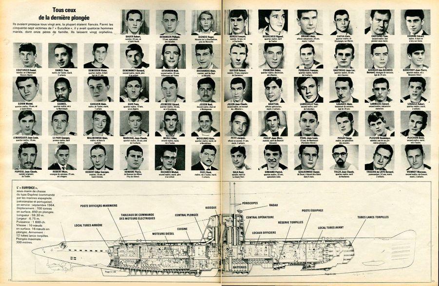 """""""Tous ceux de la dernière plongée.Ils avaient presque tous vingt ans. la plupart étaient fiancés. Parmi les cinquante-sept victimes de I'Eurydice, il y avait quatorze hommes mariés, dont onze pères de famille. Ils laissent vingt orphelins. De nos envoyés spéciaux Jean Mezerette / Jean-Claude Damamme Photos André Lefebvre / Pierre Domenech / Robert FoglianniParis Match n°1088, 14 mars 1970"""