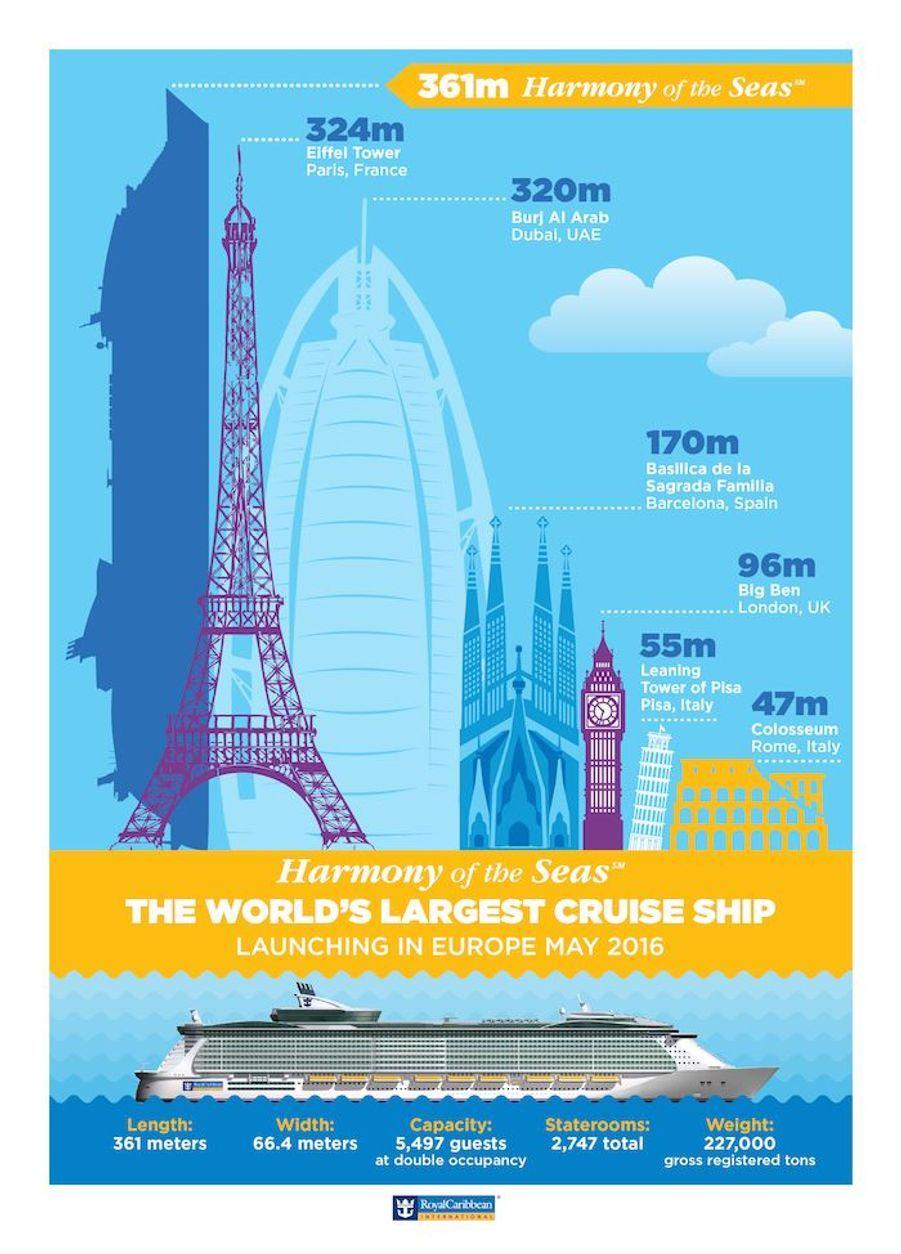 Un paquebot presque aussi long que la Tour Eiffel