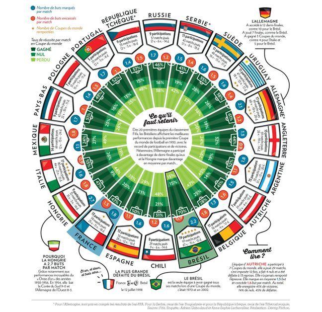 coupe du monde 2018 pays organisateur