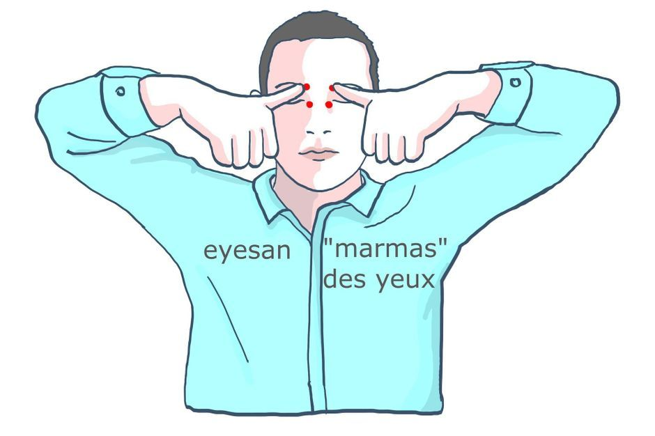 Le Yoga des yeux : 5 principes qui peuvent changer la vie